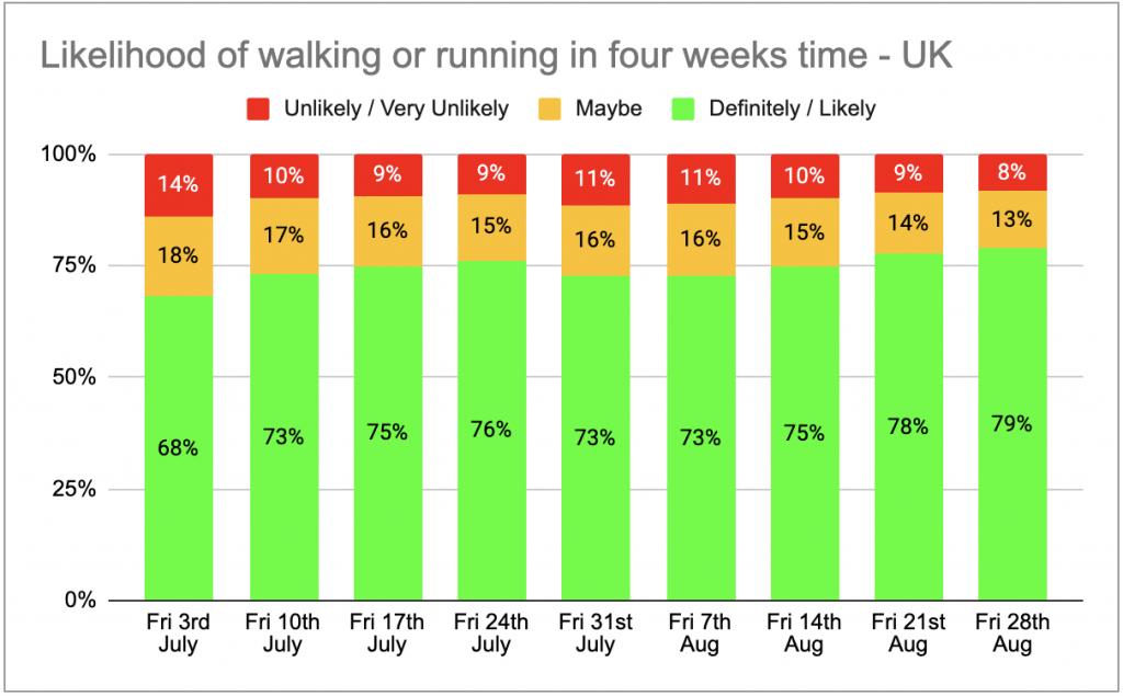 chart_1_-_run