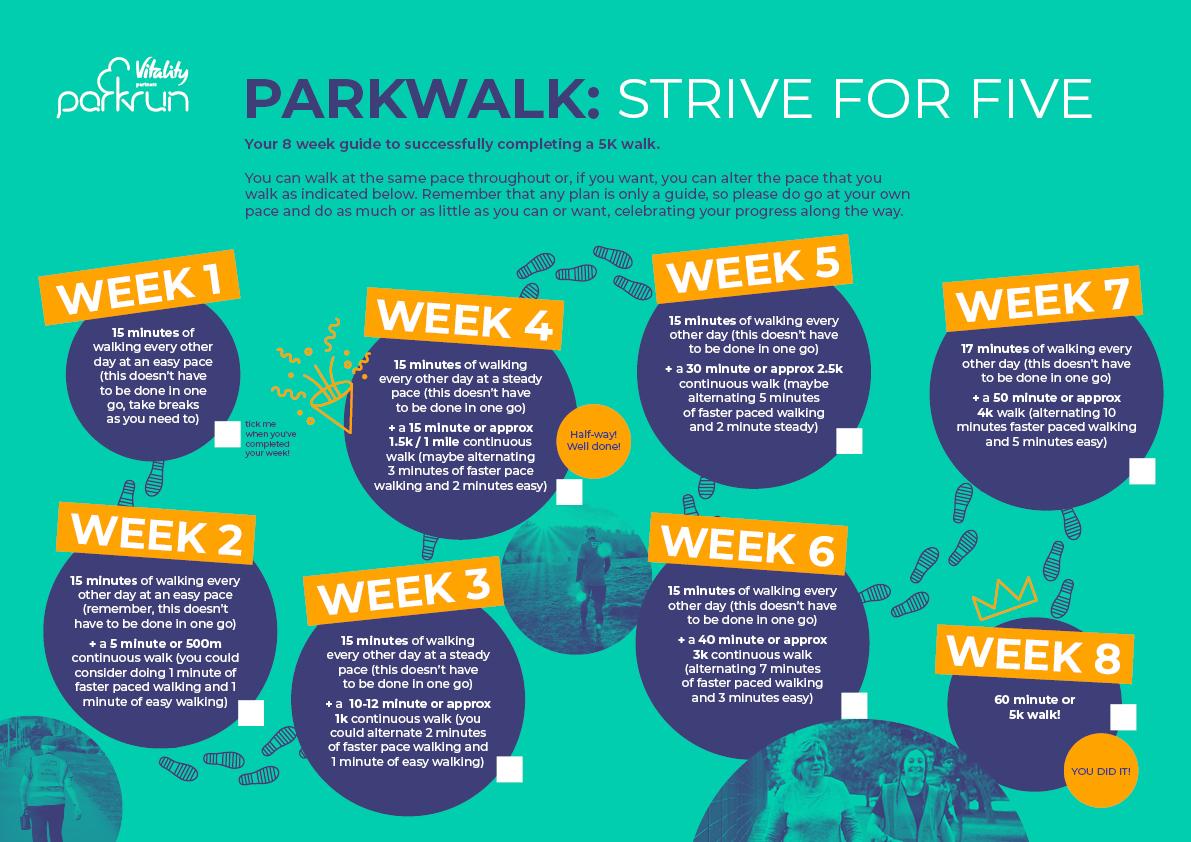 parkwalk Uk