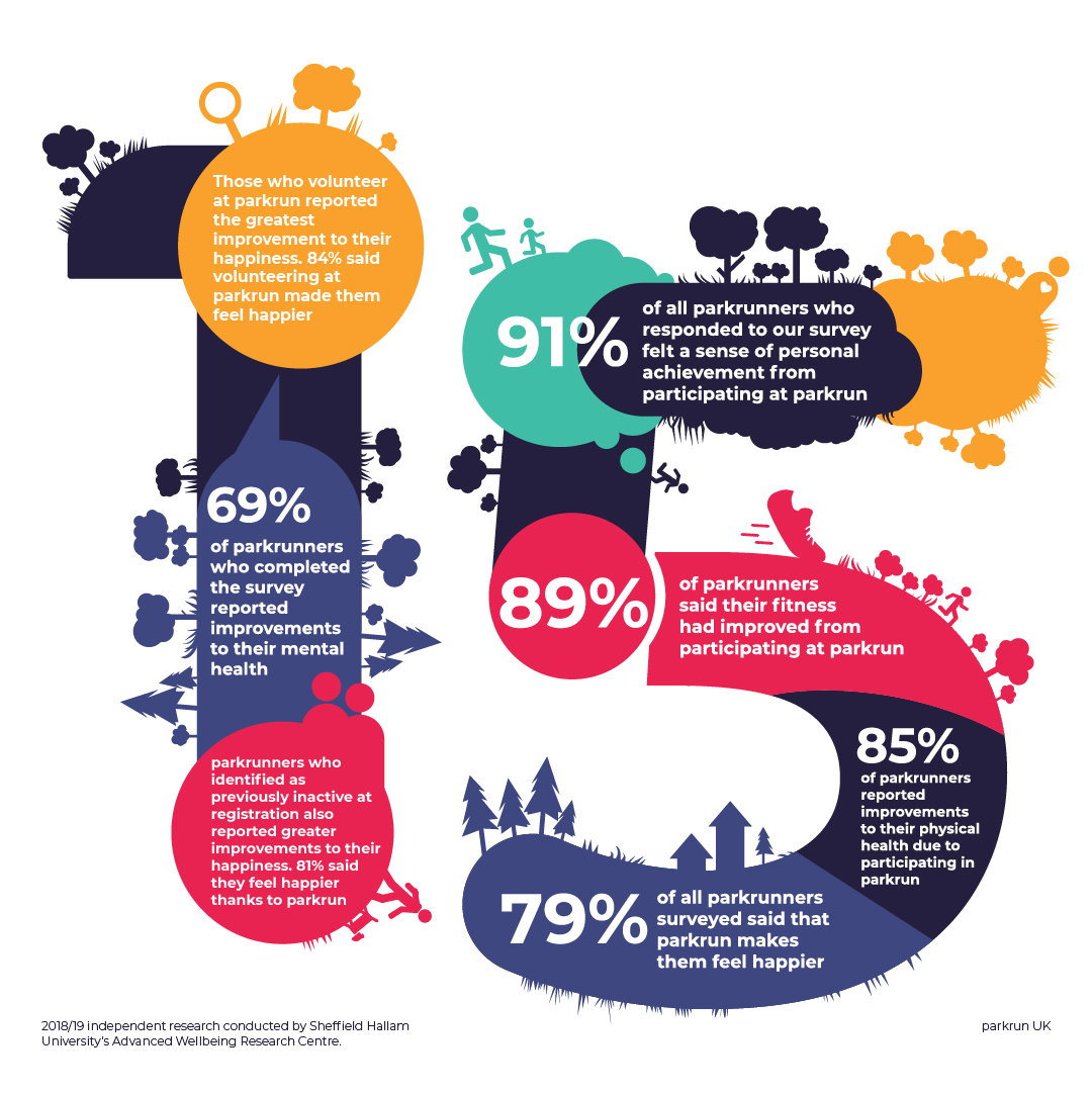 infographic statsINSTA 15 stats (2) (2)