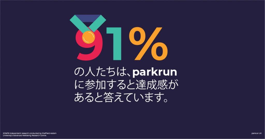 parkrun social 15_japaneseFacebook 91-100