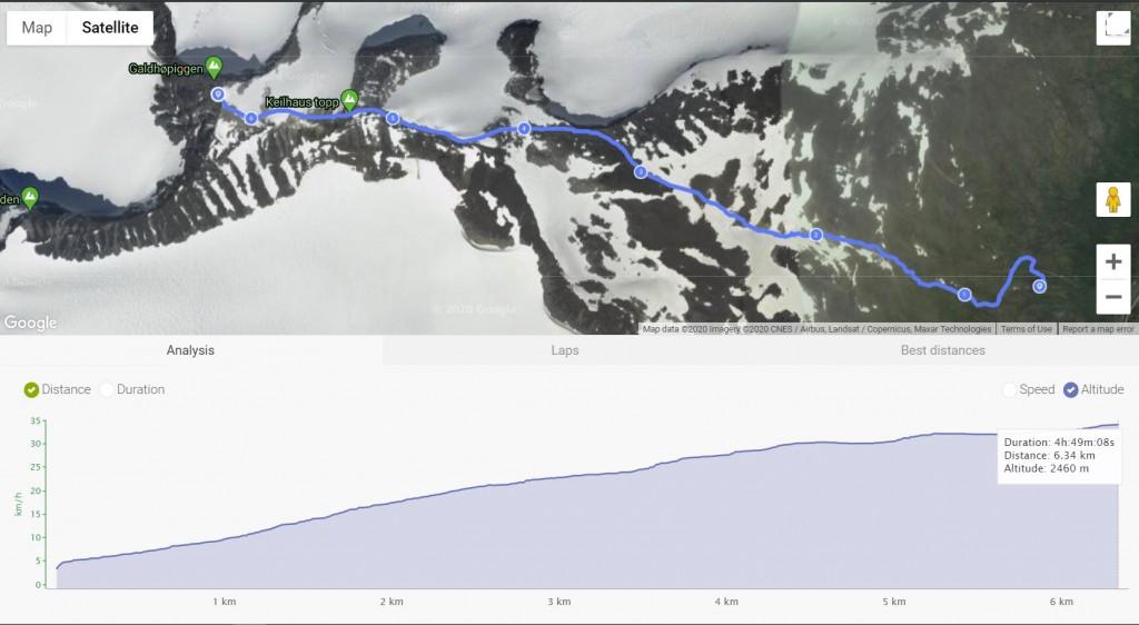 Mountain 2 route