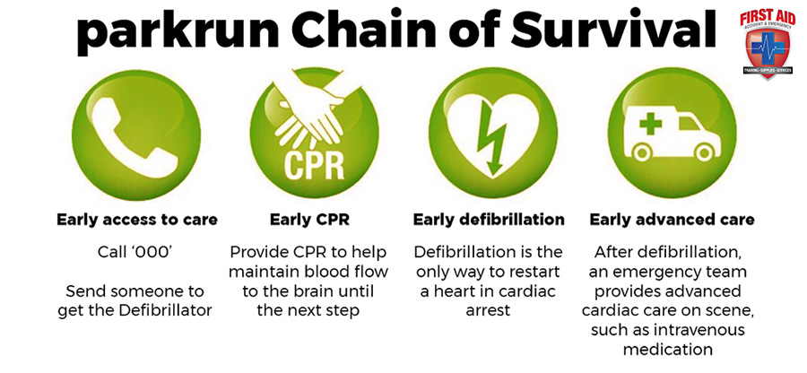 chain-of-Survival_900x416