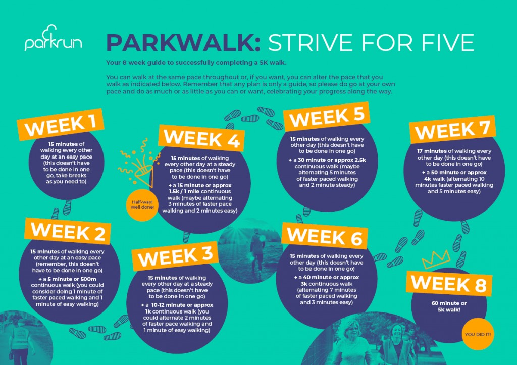 parkwalk_BLOG_NON_UK_ENG_SPK_CLN