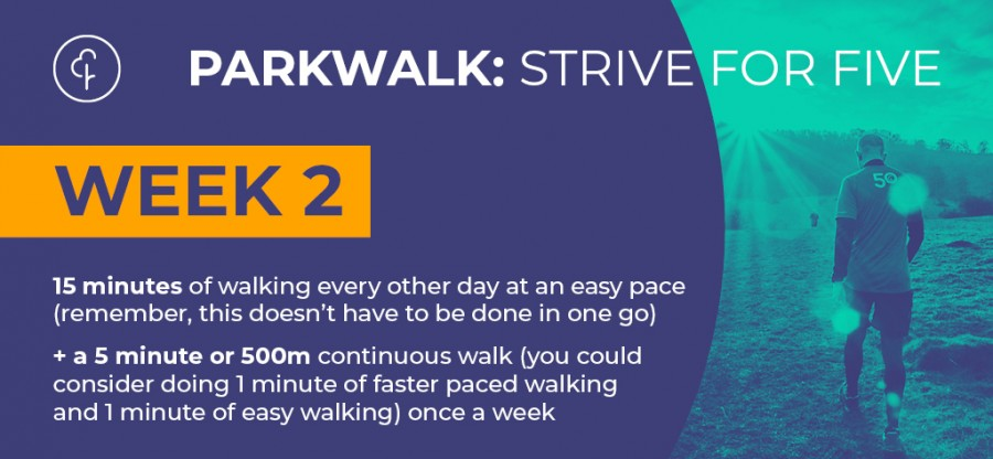 The parkwalk_Twitter_1024x512px_JAN WEEK 2
