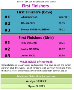 first finishers and milestones #96