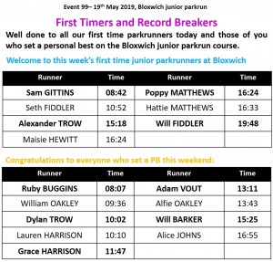 first timers and record breakers #99
