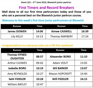 first timers and record breakers #101