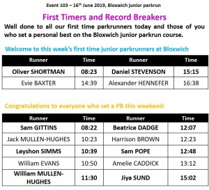 first timers and record breakers 103