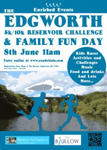 Edgworth Race Poster