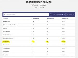 DP parkrun results 101920