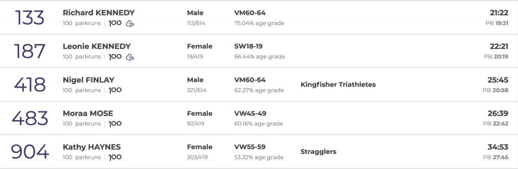 Screenshot 2021-08-21 at 18.17.55