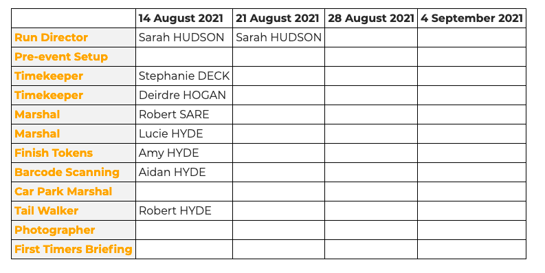 The volunteer future roster for August and September 2021