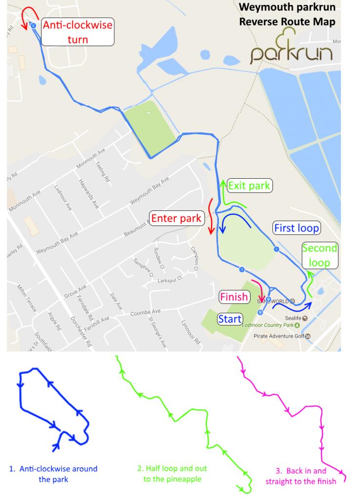 reverse_route