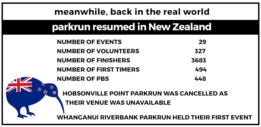 nz one time only