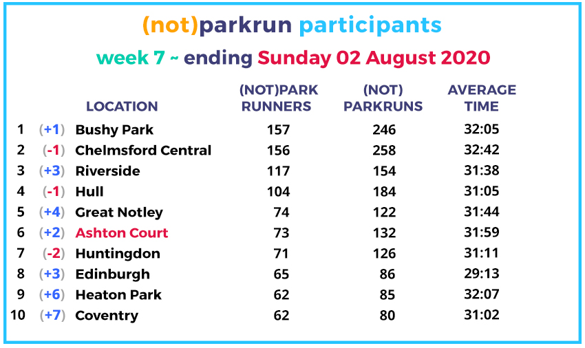 uk summary by participants
