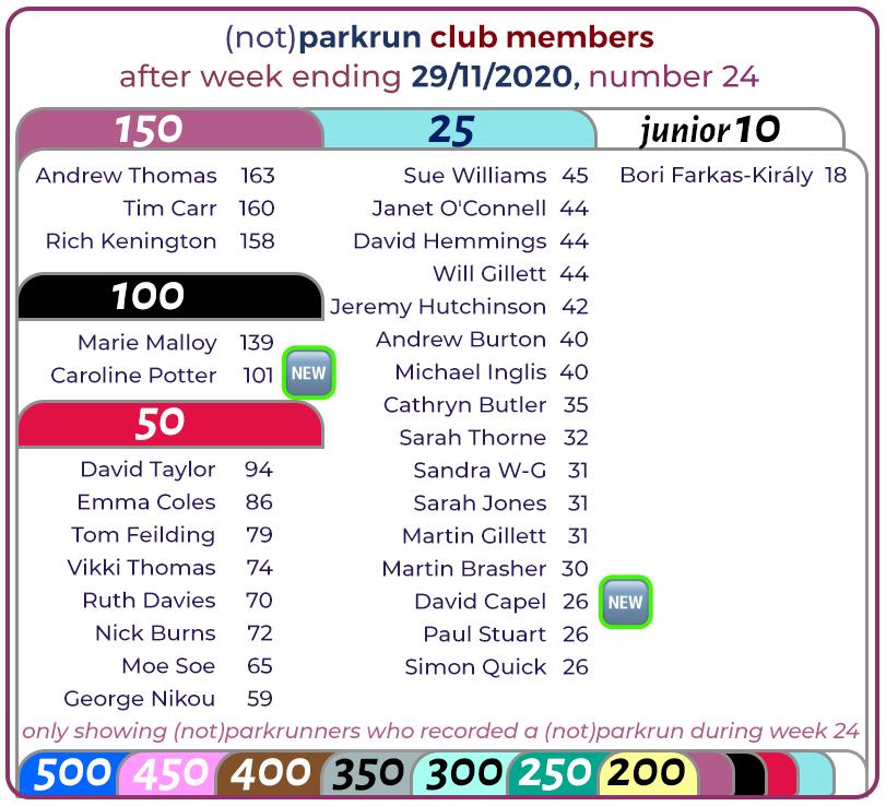024_ not club members