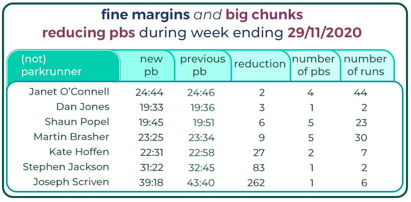 024_ pb reductions