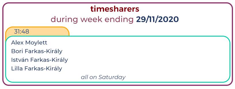 024_ timesharers