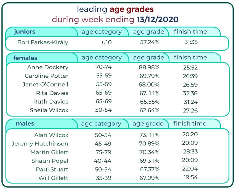 027_ leading grades