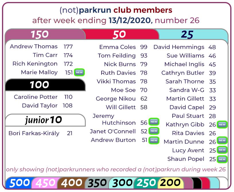 027_ not club members