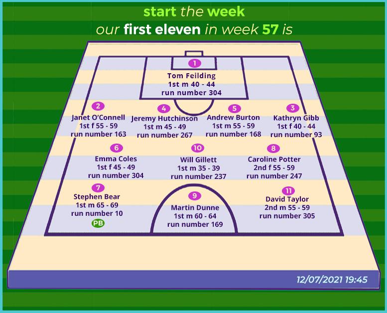 56 start the week