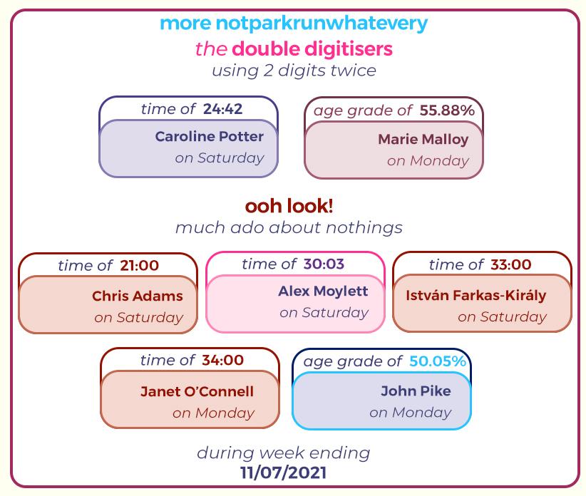 57 double digitisers