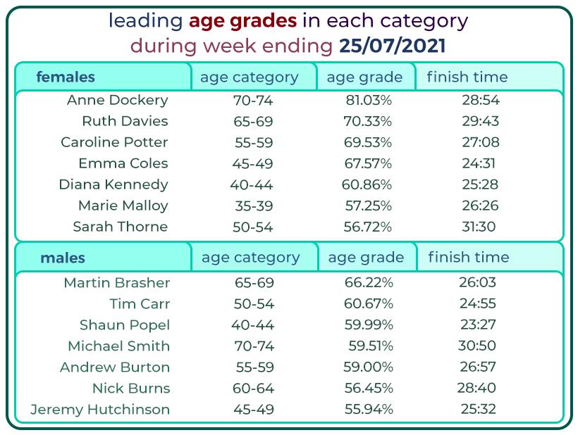 58 1_ leading grades