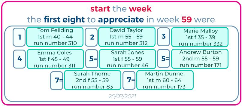 58 1_ start the week