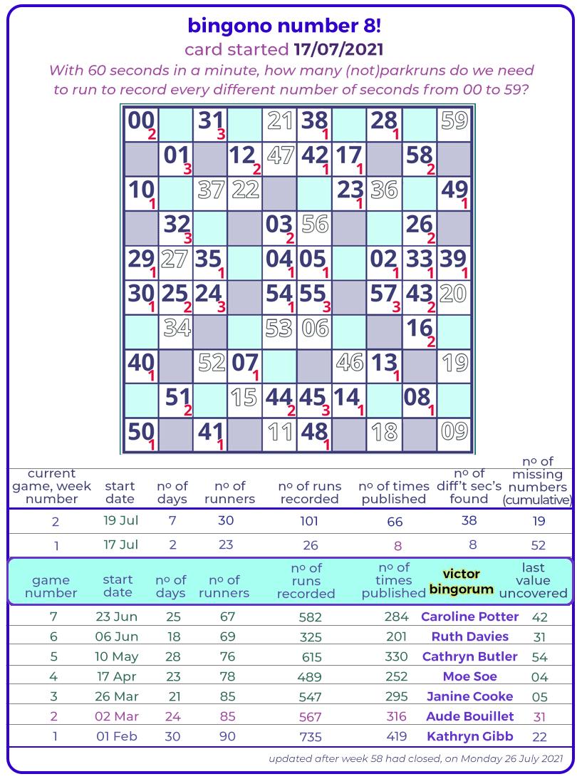58 2_ game 07 01 the real bignono stretch