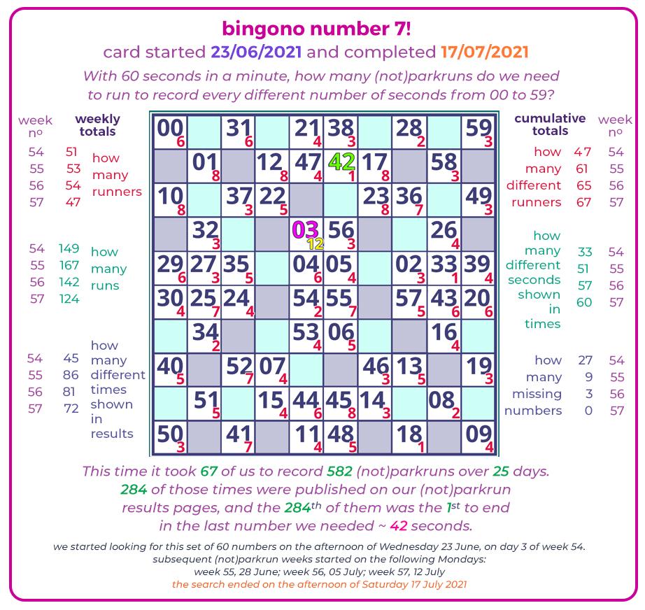 _ bingono number 7