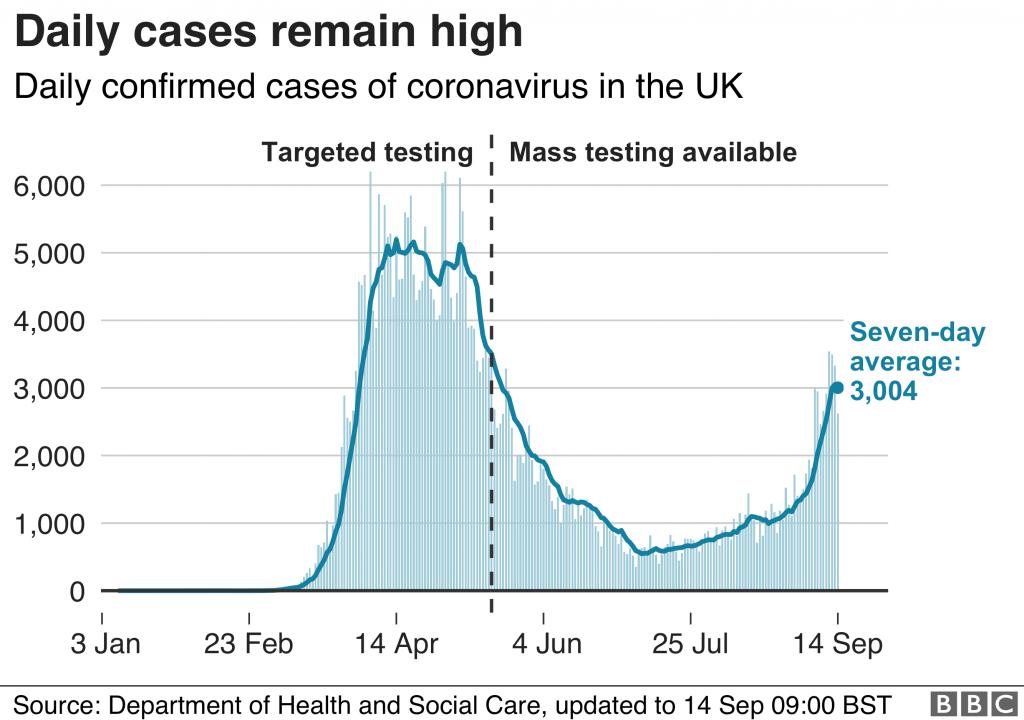 UK Cases