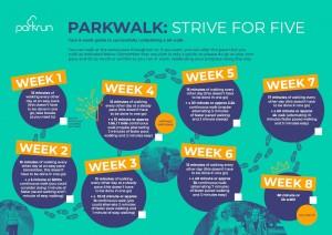 Parkwalk strive for five complete