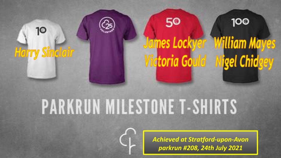 Milestone Shirts